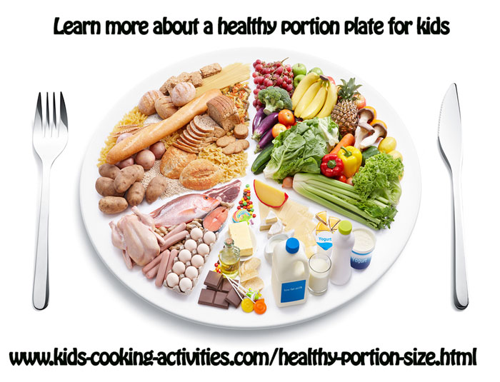 Healthy Portion Size