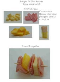 picture recipes sample