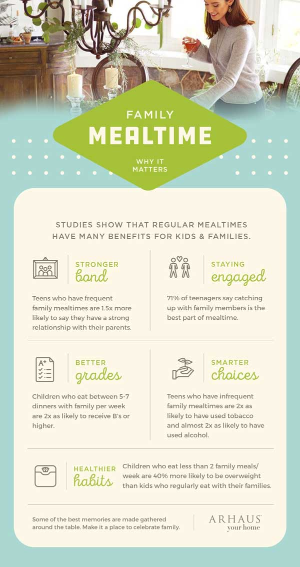 improve your family meal time ideas