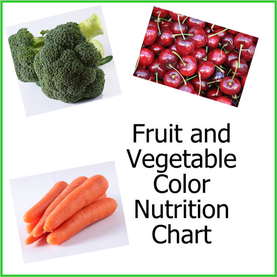 fruit and vegetable color chart