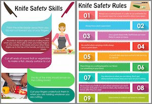 knife safety skills poster